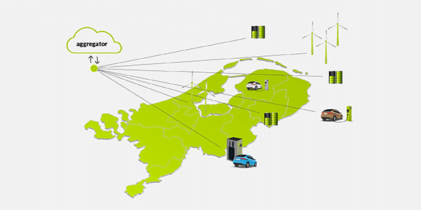 netaansluiting services grid services